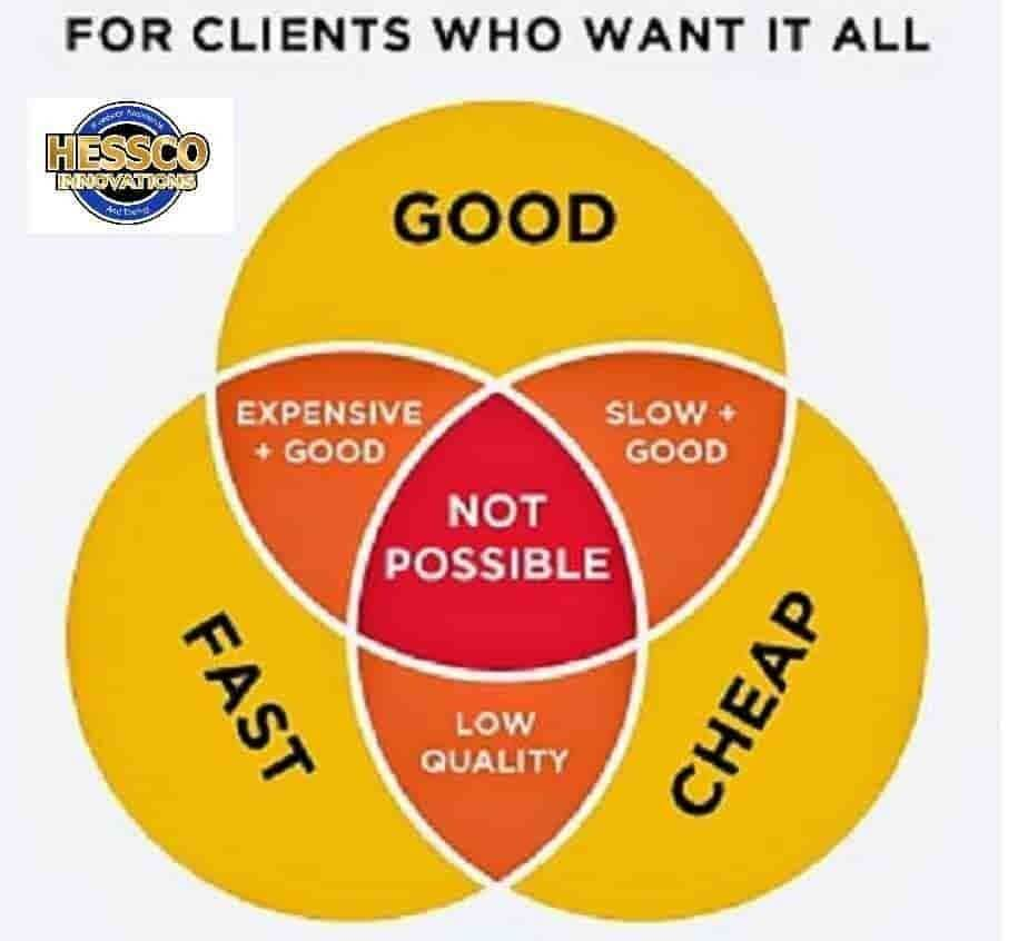 For clients who want it all